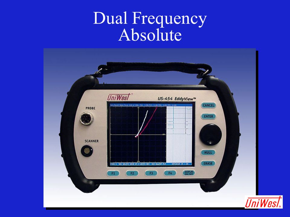 Dual Frequency Absolute