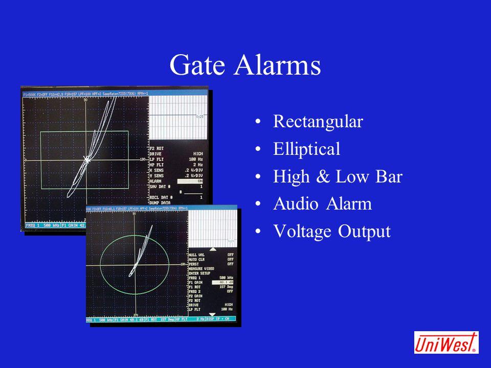 Gate Alarms Rectangular Elliptical High & Low Bar Audio Alarm