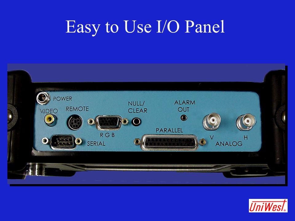 Easy to Use I/O Panel