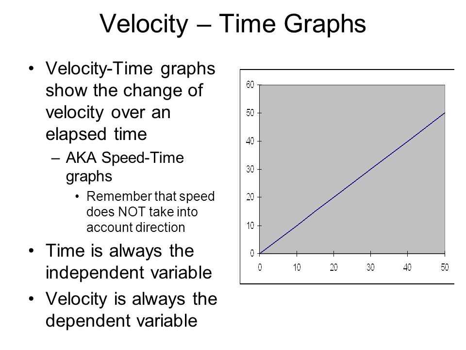 Velocity – Time Graphs Velocity-Time graphs show the change of velocity over an elapsed time. AKA Speed-Time graphs.