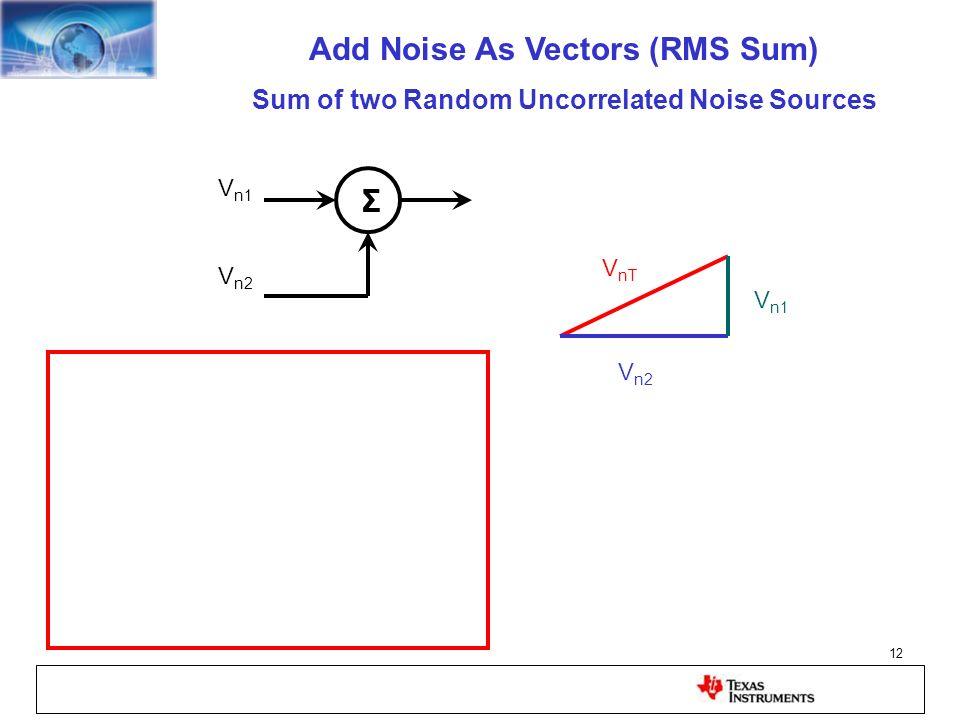 Add Noise As Vectors (RMS Sum)