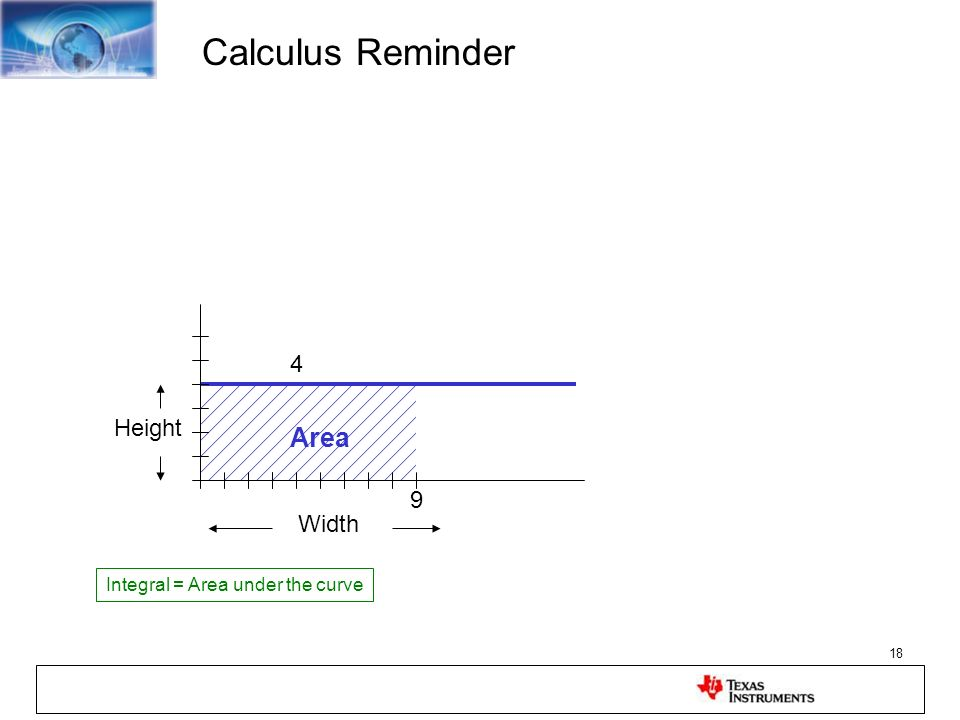 Calculus Reminder Area 4 Height 9 Width