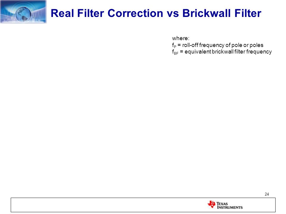 Real Filter Correction vs Brickwall Filter