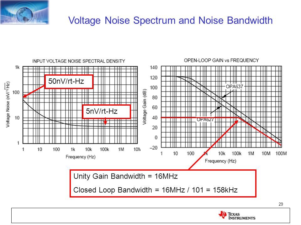 Voltage Noise Spectrum and Noise Bandwidth