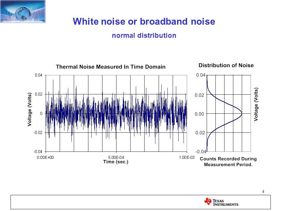 White noise or broadband noise