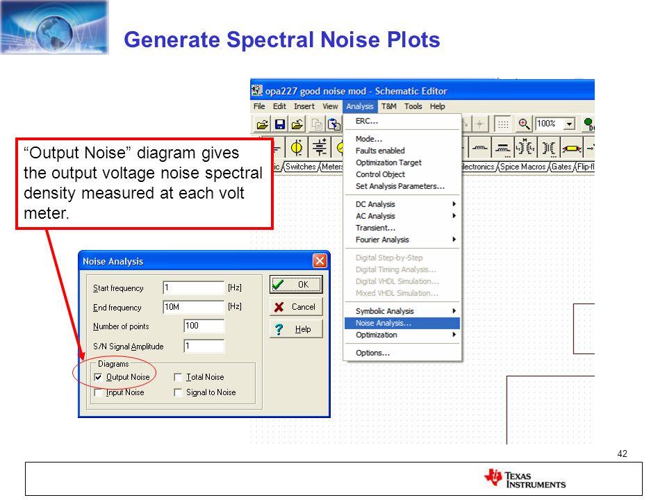 Generate Spectral Noise Plots