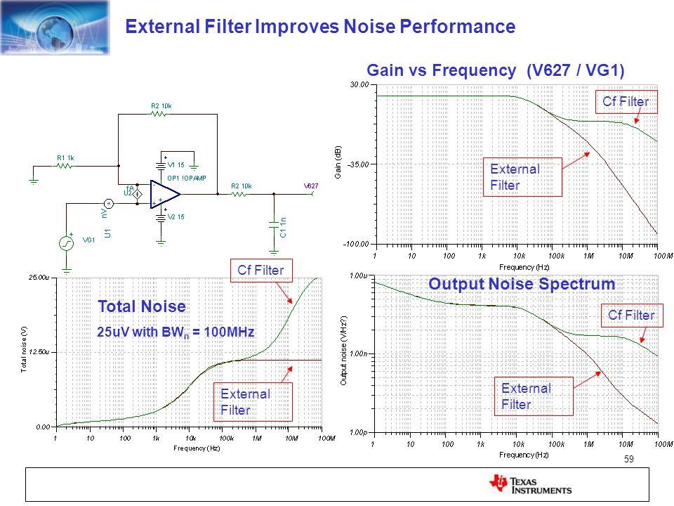 External Filter Improves Noise Performance