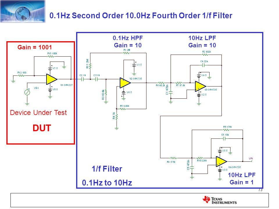 DUT 0.1Hz Second Order 10.0Hz Fourth Order 1/f Filter 1/f Filter