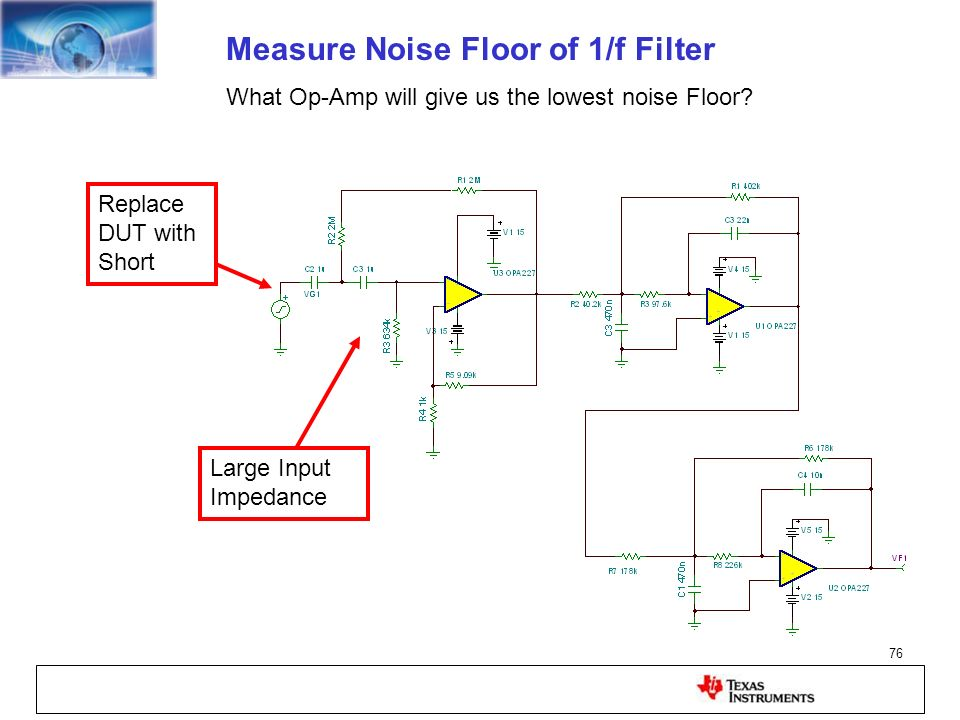 Measure Noise Floor of 1/f Filter