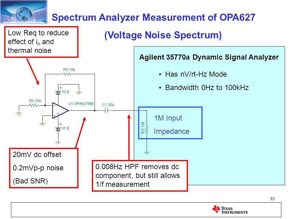 (Voltage Noise Spectrum)