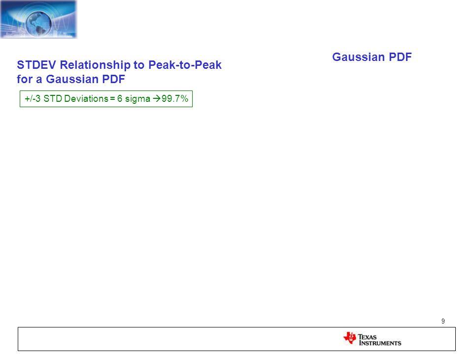STDEV Relationship to Peak-to-Peak for a Gaussian PDF