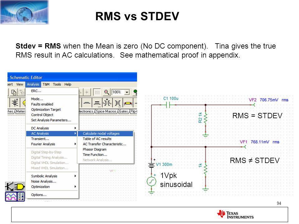 RMS vs STDEV