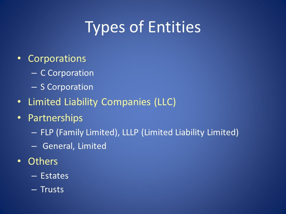 Types of Entities Corporations Limited Liability Companies (LLC)