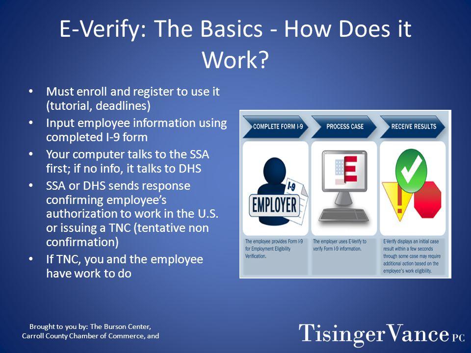 E-Verify: The Basics - How Does it Work