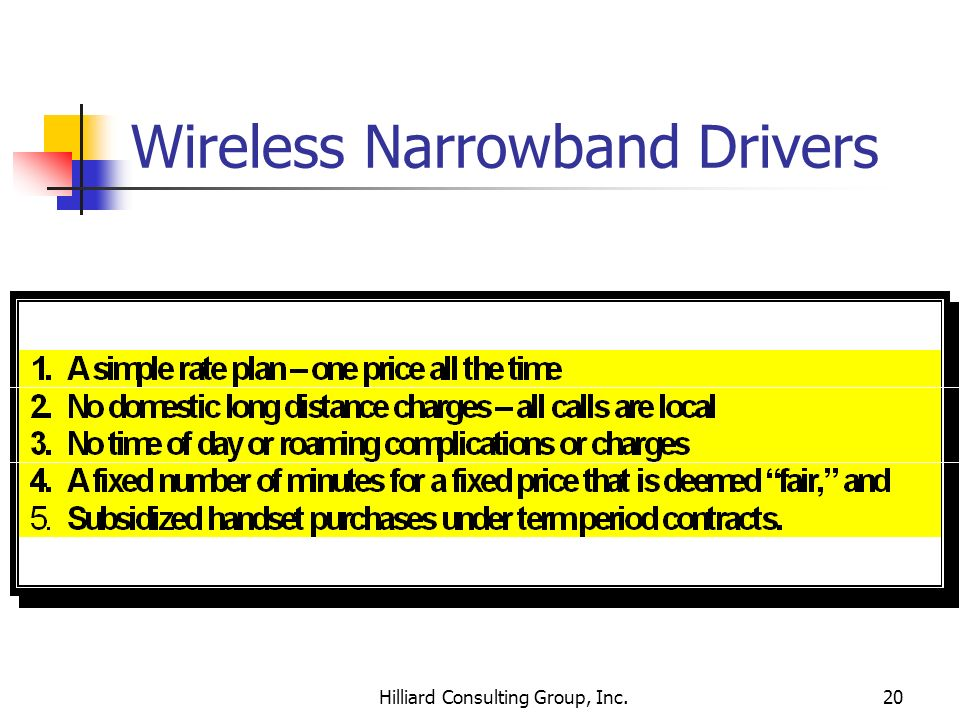 Wireless Narrowband Drivers
