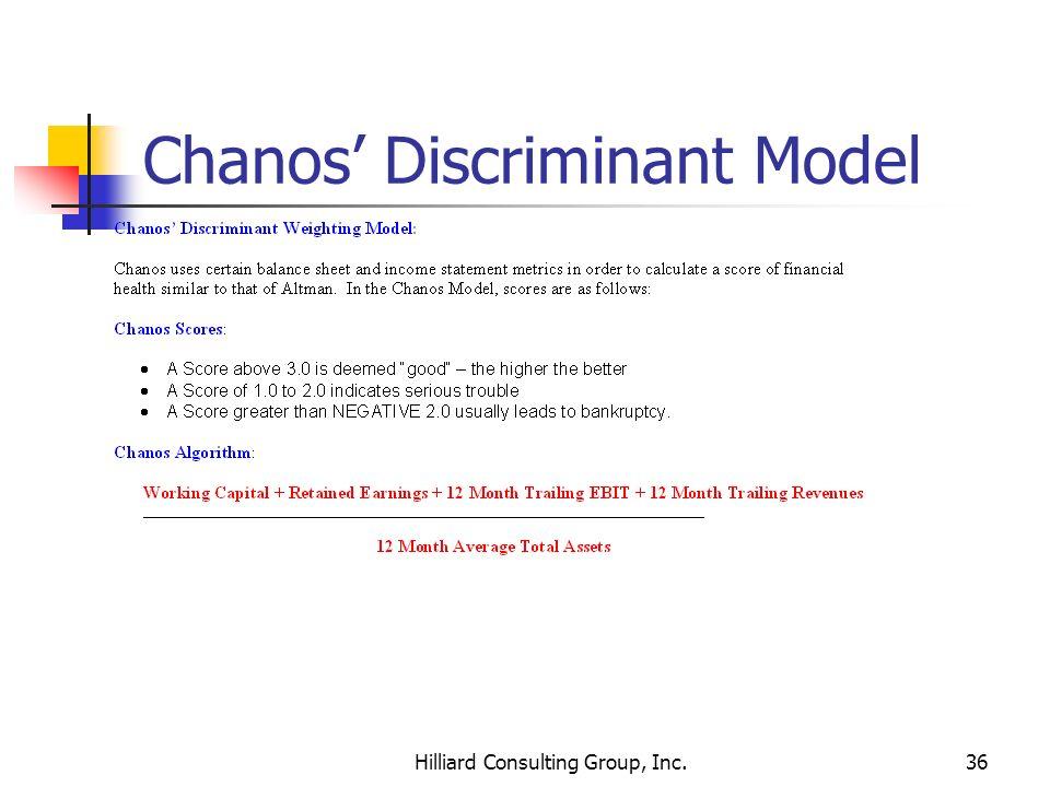 Chanos' Discriminant Model