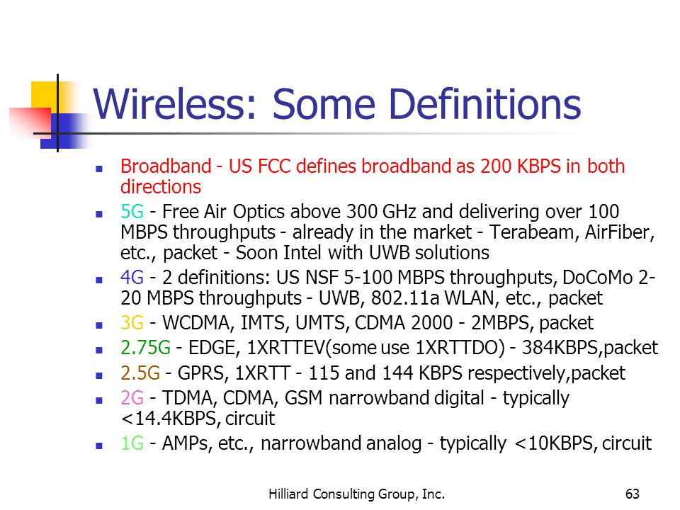 Wireless: Some Definitions