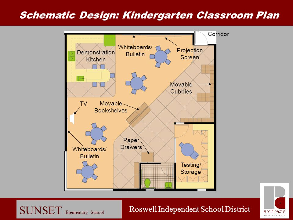 Schematic Design: Kindergarten Classroom Plan