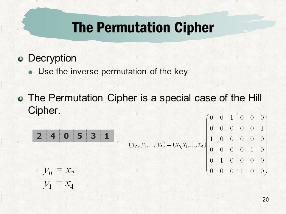 The Permutation Cipher