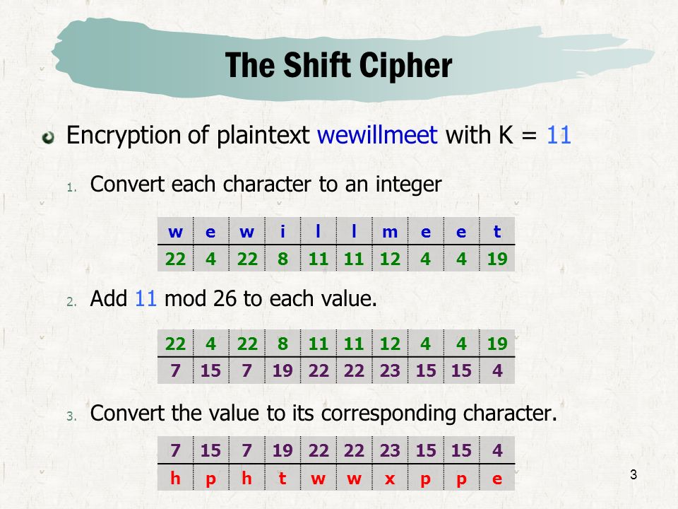 The Shift Cipher Encryption of plaintext wewillmeet with K = 11