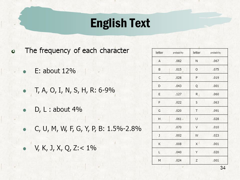 English Text The frequency of each character E: about 12%