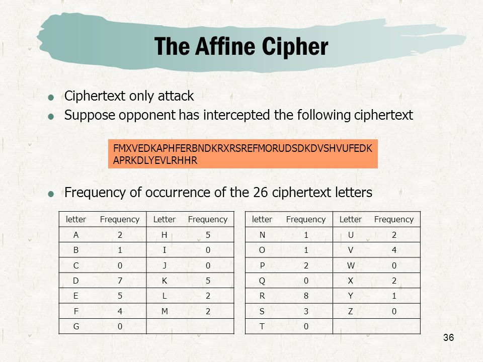 The Affine Cipher Ciphertext only attack