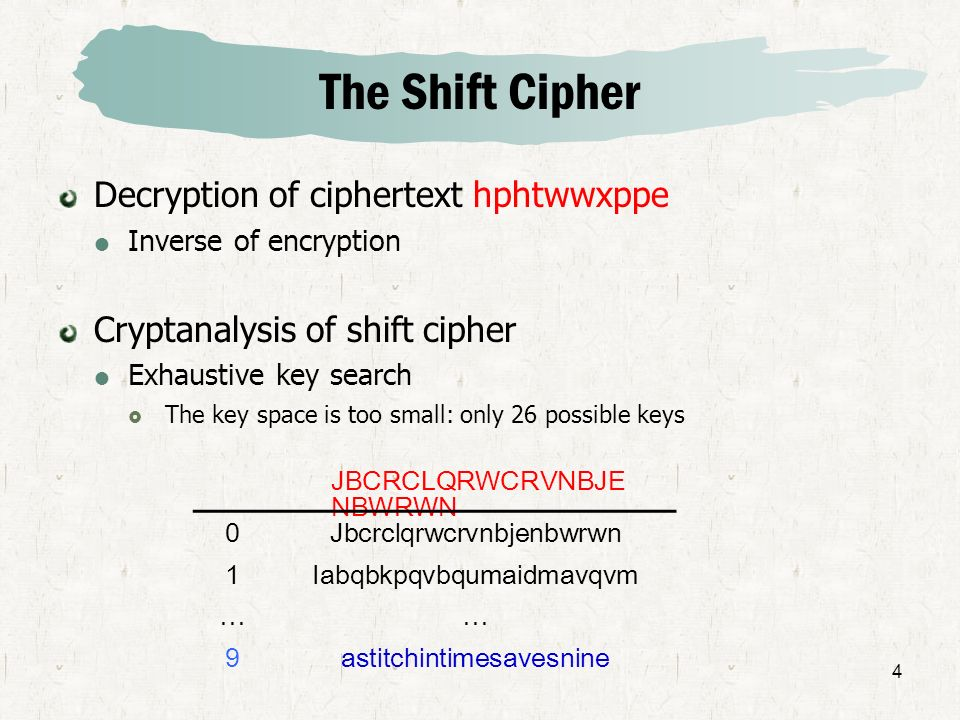 The Shift Cipher Decryption of ciphertext hphtwwxppe