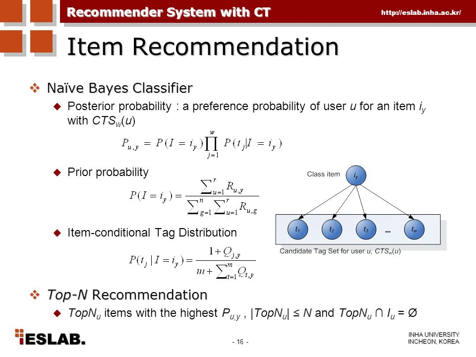 Item Recommendation Naïve Bayes Classifier Top-N Recommendation