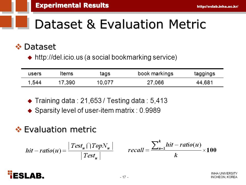 Dataset & Evaluation Metric