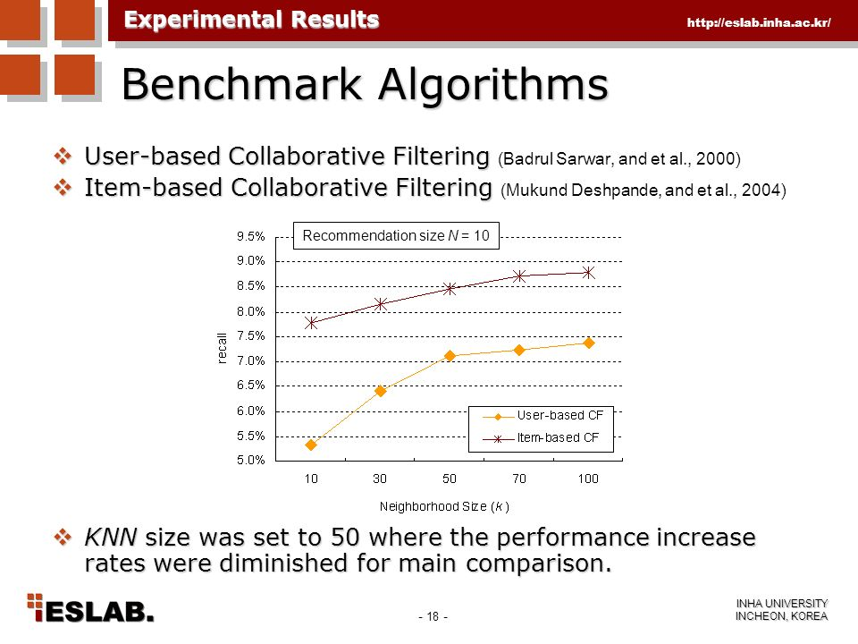 Experimental Results Benchmark Algorithms. User-based Collaborative Filtering (Badrul Sarwar, and et al., 2000)