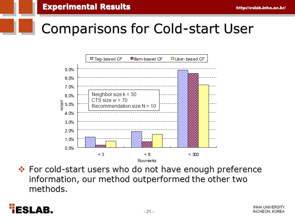 Comparisons for Cold-start User