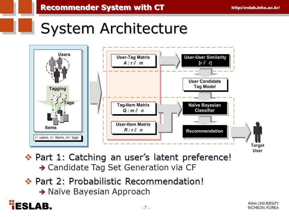 System Architecture Part 1: Catching an user's latent preference!