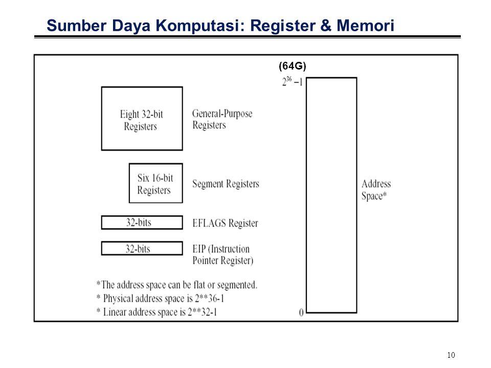 Sumber Daya Komputasi: Register & Memori