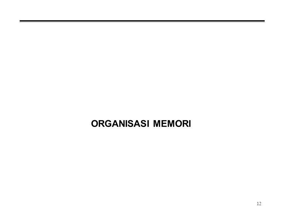 ORGANISASI MEMORI