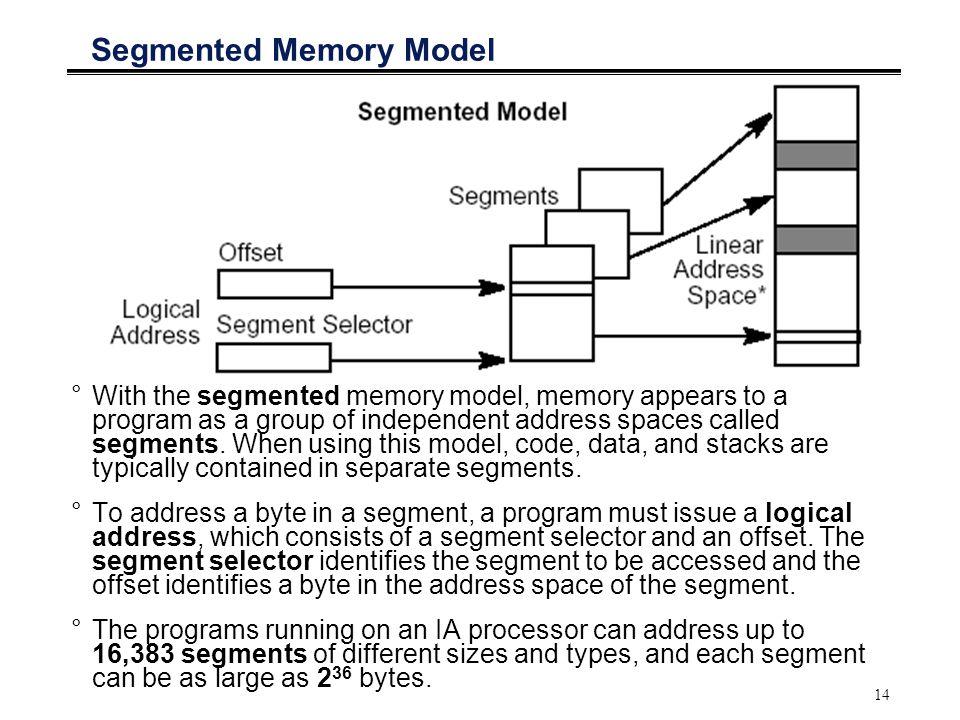 Segmented Memory Model