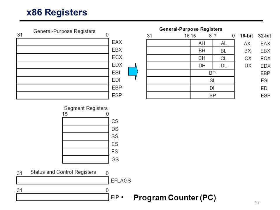 x86 Registers Program Counter (PC)