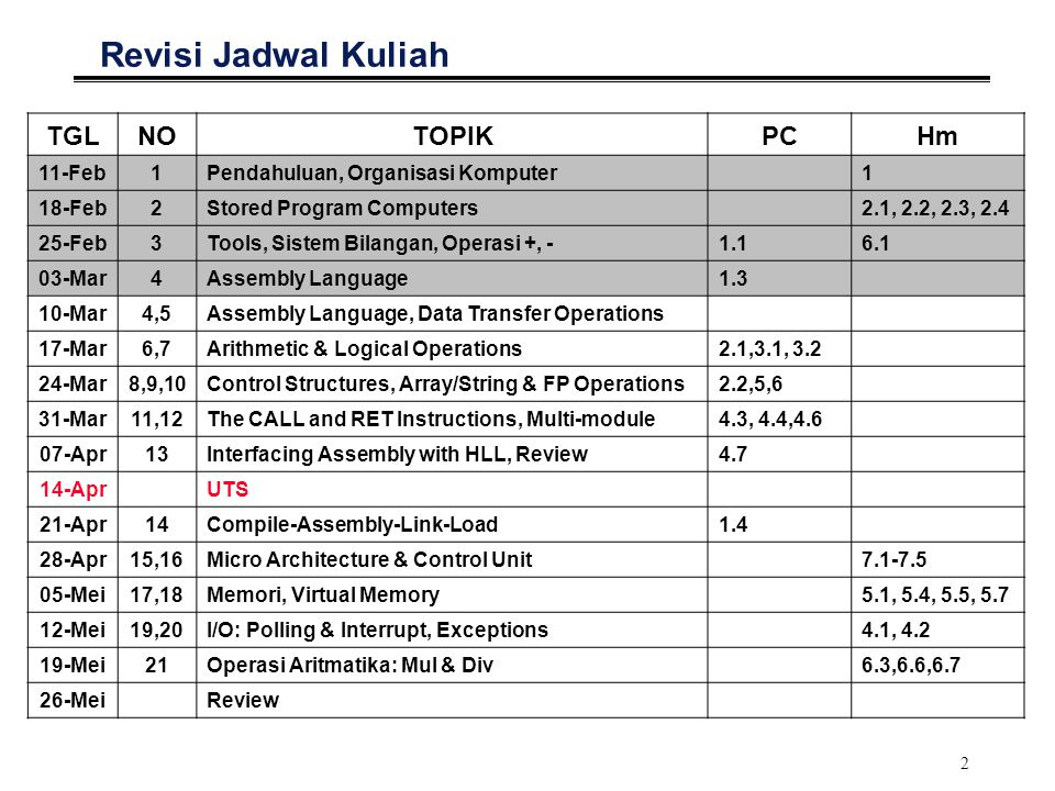 Revisi Jadwal Kuliah TGL NO TOPIK PC Hm 11-Feb 1