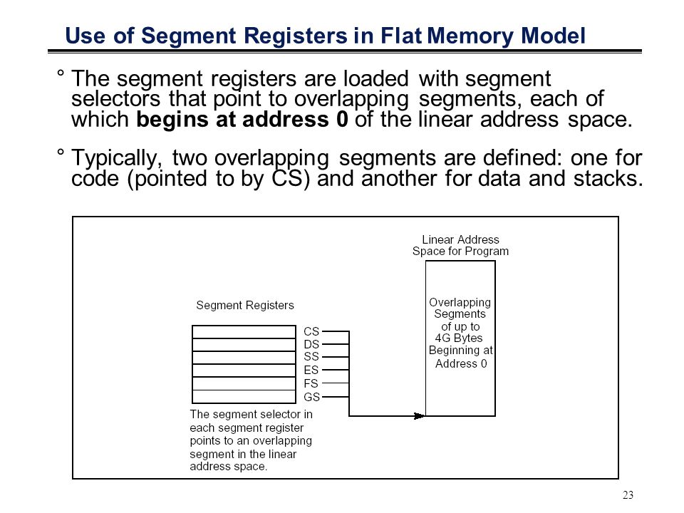 Use of Segment Registers in Flat Memory Model