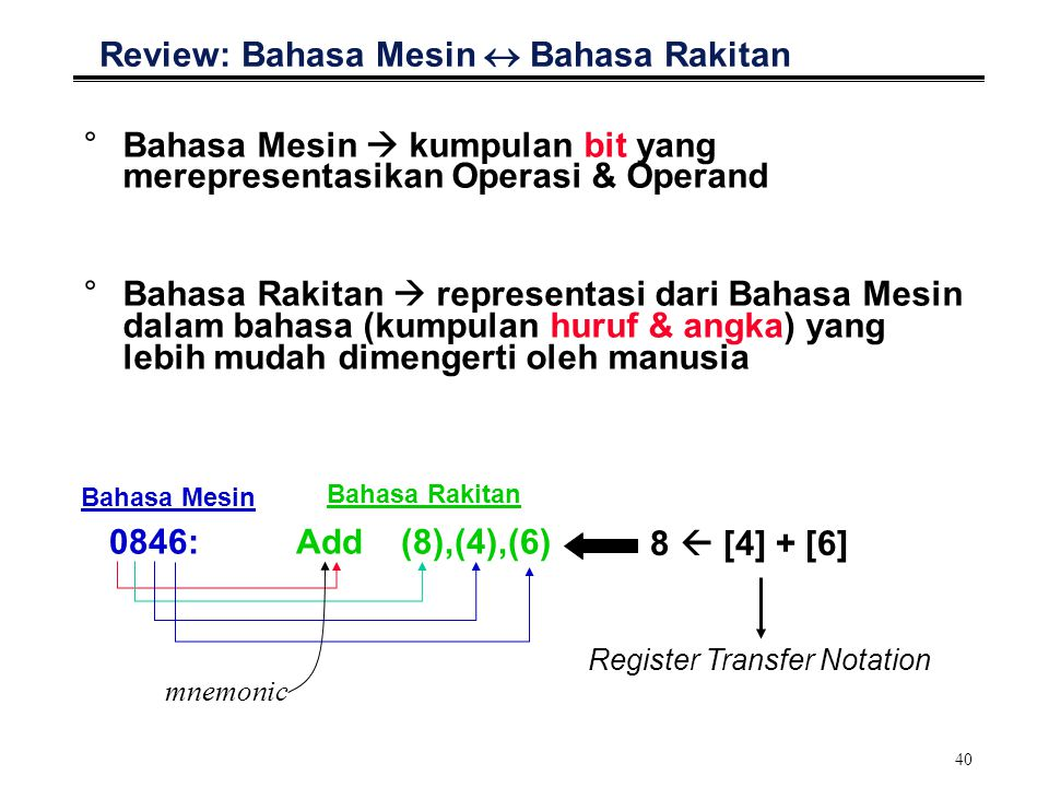 Review: Bahasa Mesin  Bahasa Rakitan