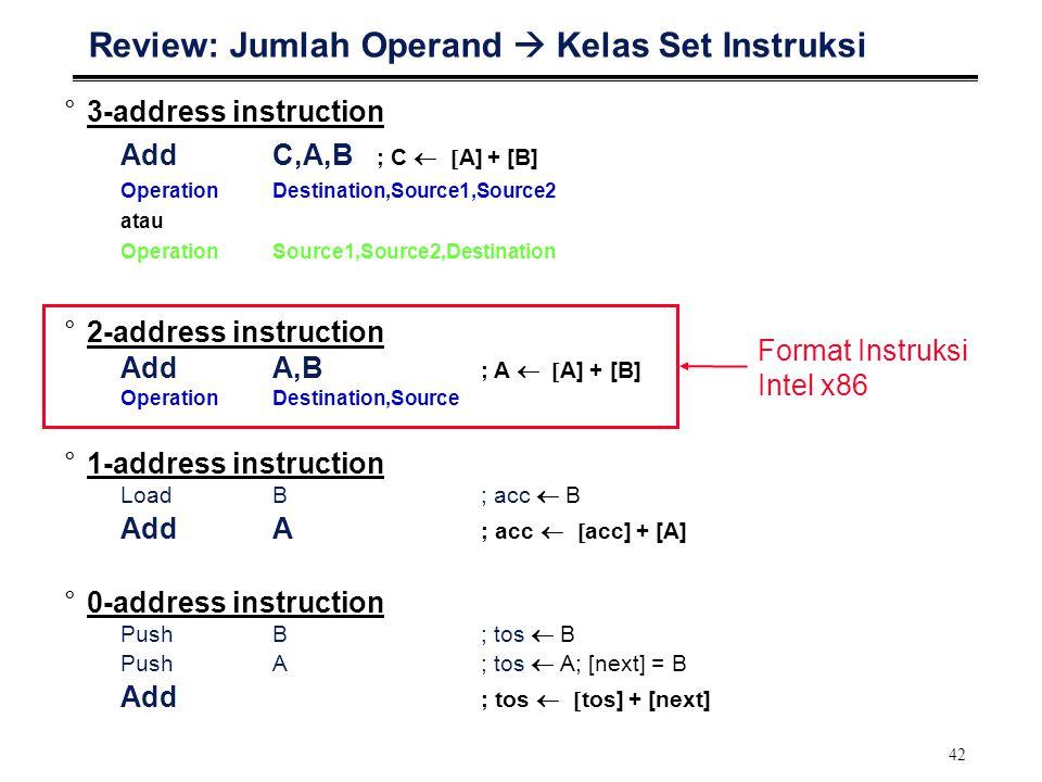 Review: Jumlah Operand  Kelas Set Instruksi