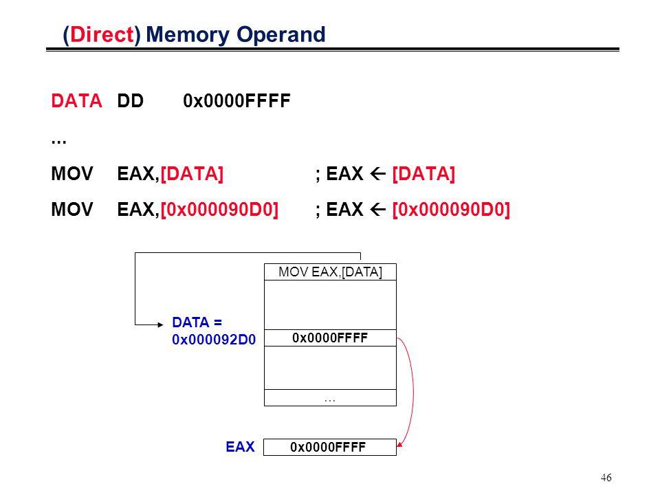(Direct) Memory Operand