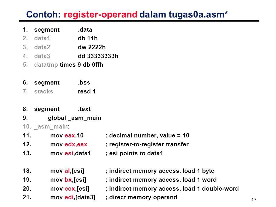 Contoh: register-operand dalam tugas0a.asm*