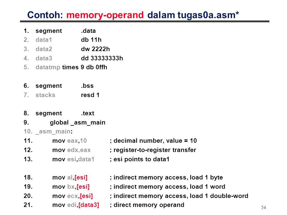 Contoh: memory-operand dalam tugas0a.asm*