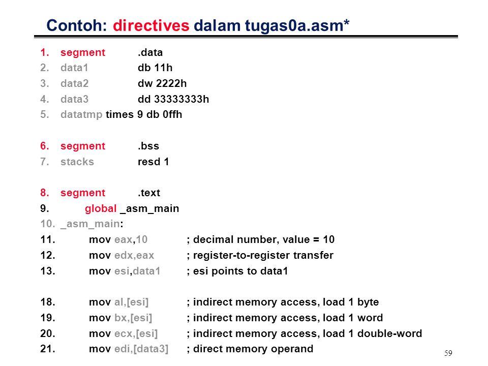 Contoh: directives dalam tugas0a.asm*