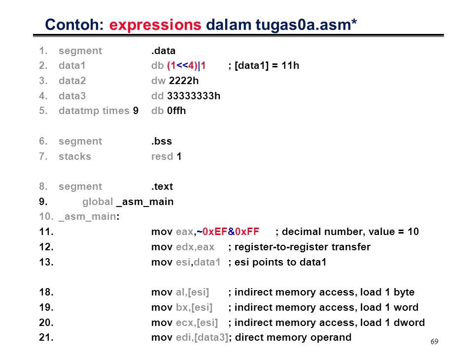 Contoh: expressions dalam tugas0a.asm*