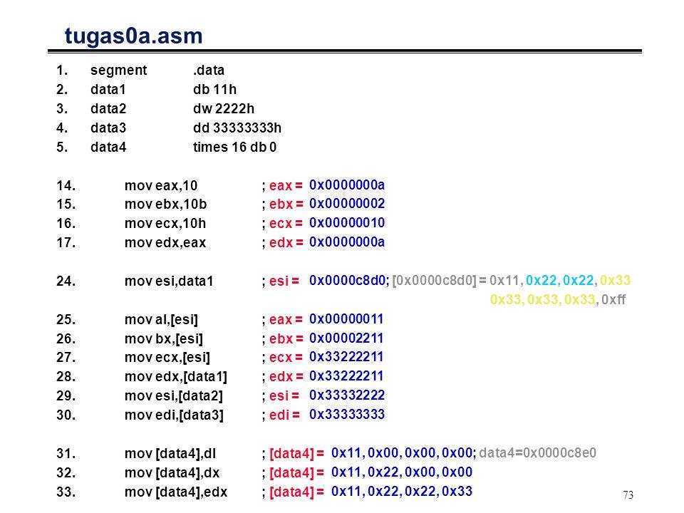 tugas0a.asm segment .data data1 db 11h data2 dw 2222h