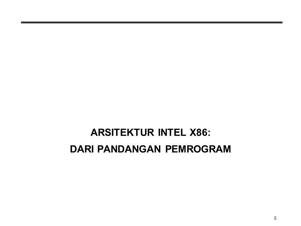 ARSITEKTUR INTEL X86: DARI PANDANGAN PEMROGRAM
