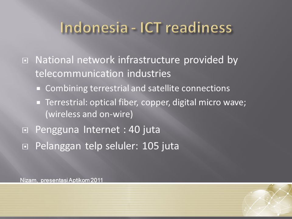 Indonesia - ICT readiness