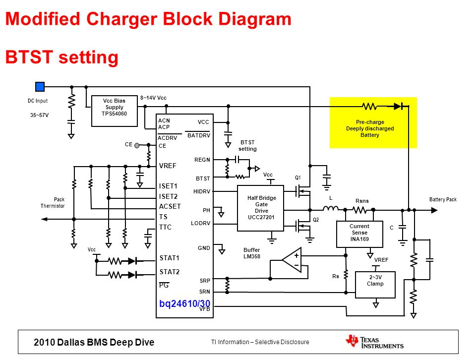 Modified Charger Block Diagram