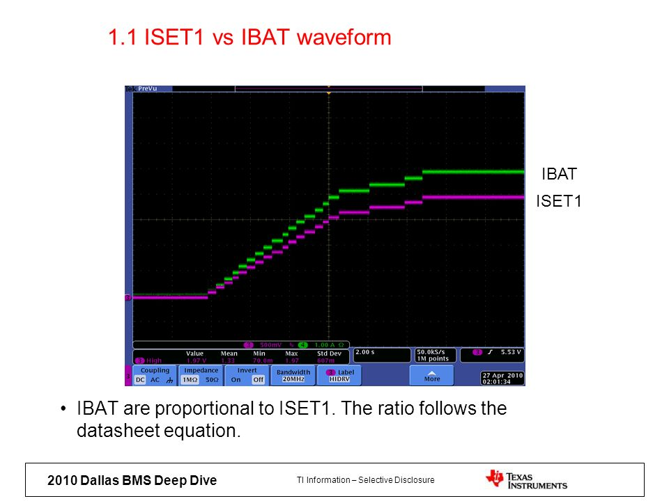 1.1 ISET1 vs IBAT waveform IBAT. ISET1. IBAT are proportional to ISET1.